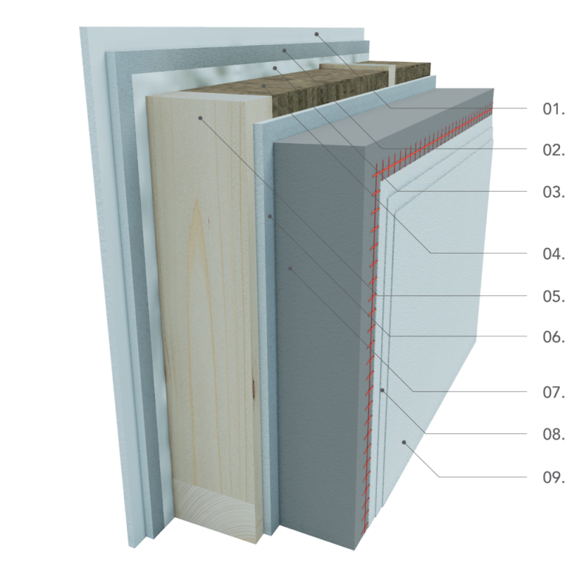 Rihter-konstrukcijski-sistemi-standard-plus